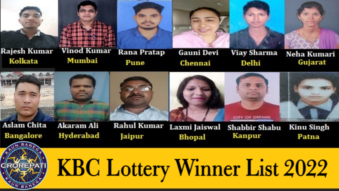 KBC Lottery Winner List 2022 name and city wise
